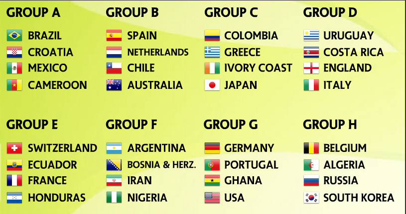 graphic relating to World Cup Printable Schedule called FIFA Global CUP 2014 - The Groups, Classes Printable Timetable